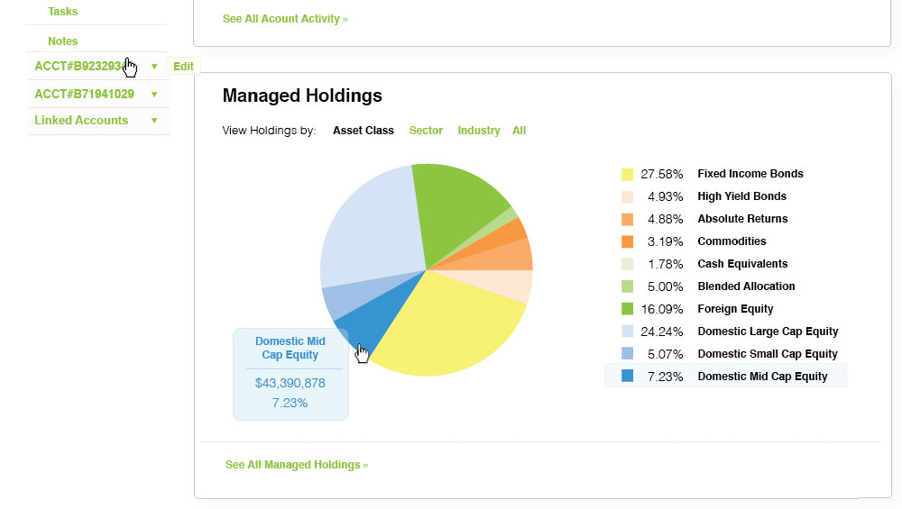 ManagedHoldings